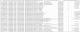 Парсер Яндекс Карт ver 5.1