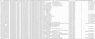 Парсер Яндекс Карт – скачать ver 5.3
