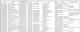 Парсер Яндекс Карт ver 4.6